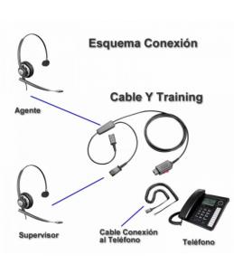 Esquema Conexión Cable Plantronics Doble Escucha